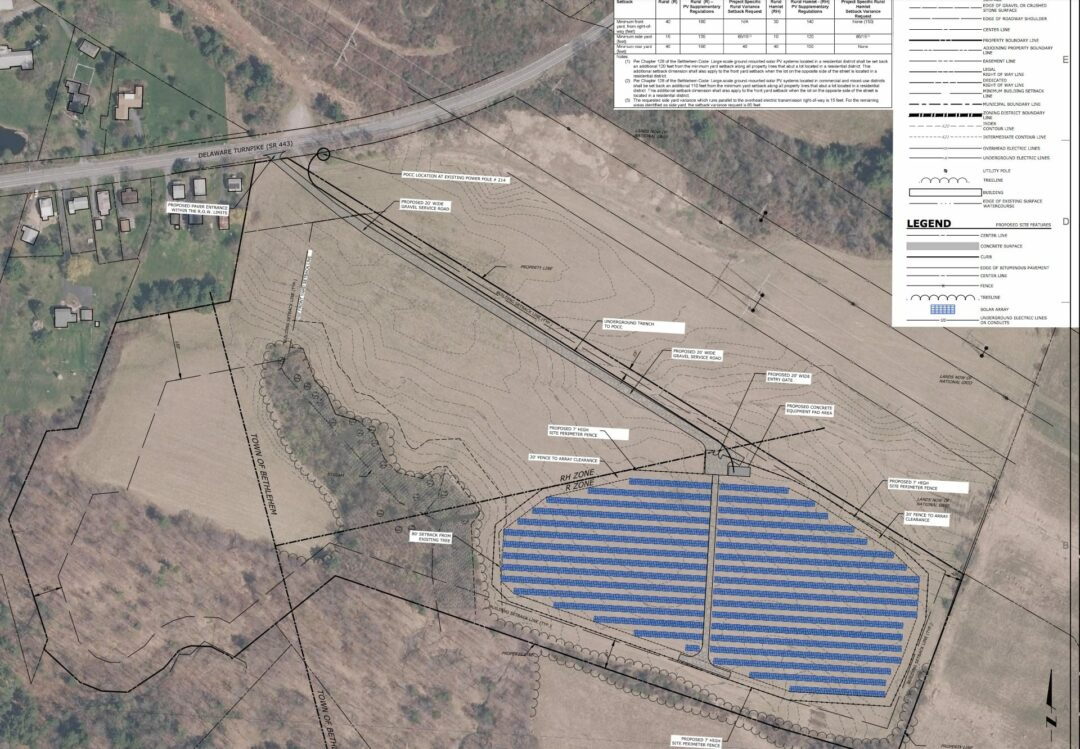 After SunEdison shake-up, BCSD finally moves forward on solar power