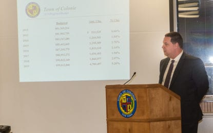 Colonie Town Board passes budget by a 6-1 vote